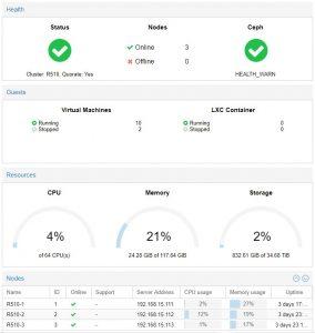 Klaster serwerów Dell PE - KVM i Ceph BlueStore