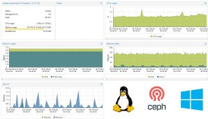 Klaster serwerów Dell PE – KVM i Ceph BlueStore